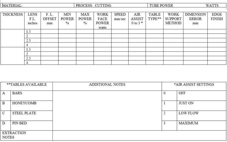 variables Archives - Maker Cut